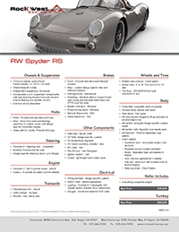 RW Spyder RS Kit ICON (1214)